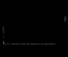 Logo de la marque concernant au produit Monkey Shoulder